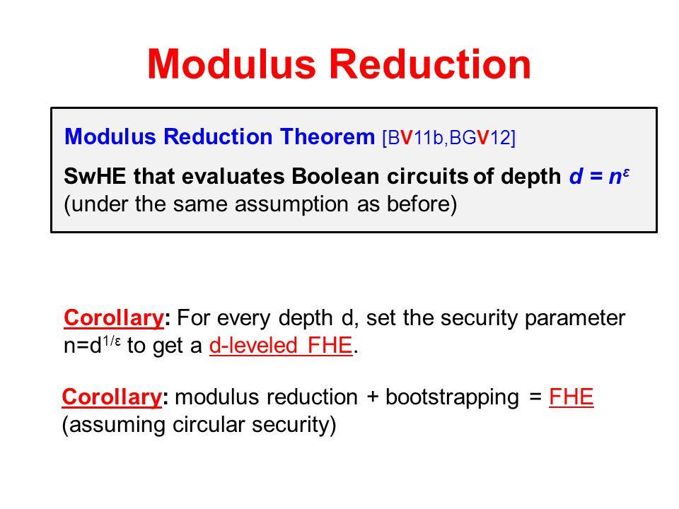 Modulus Reduction Modulus Reduction Theorem [BV11b,BGV12]